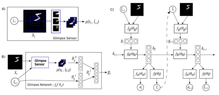 Распознавание сцен на изображениях с помощью глубоких свёрточных нейронных сетей - 38