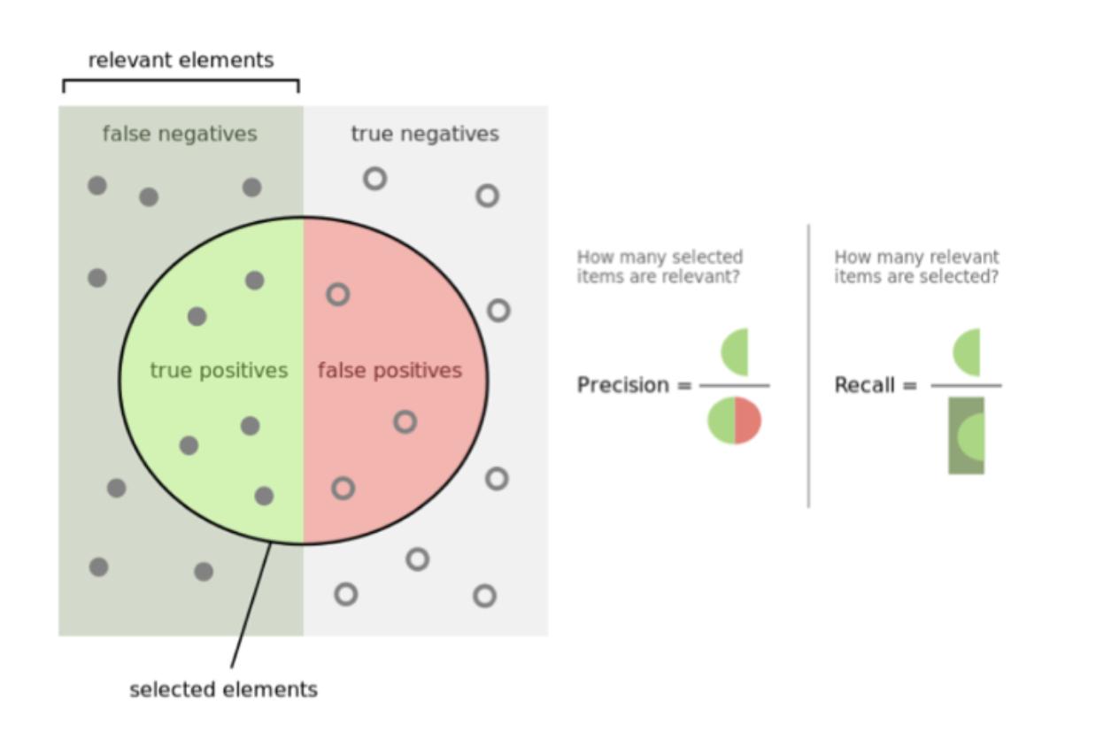 Bigdata, машинное обучение и нейросети – для руководителей - 6