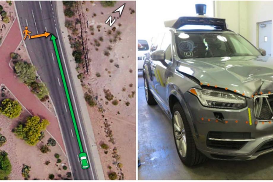 Авария с участием робомобиля Uber: датчики сработали, проблема в софте и водителе - 1