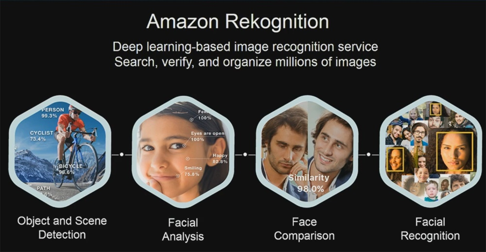 Как Amazon использует новую систему распознавания лиц, и за что её ненавидят - 3