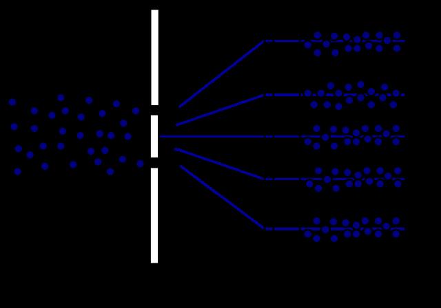 Краткая история квантовых альтернатив - 2