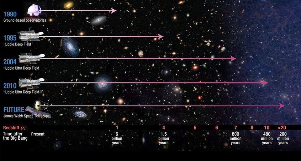 Астрономы подтвердили обнаружение второй по удалённости от нас галактики - 2