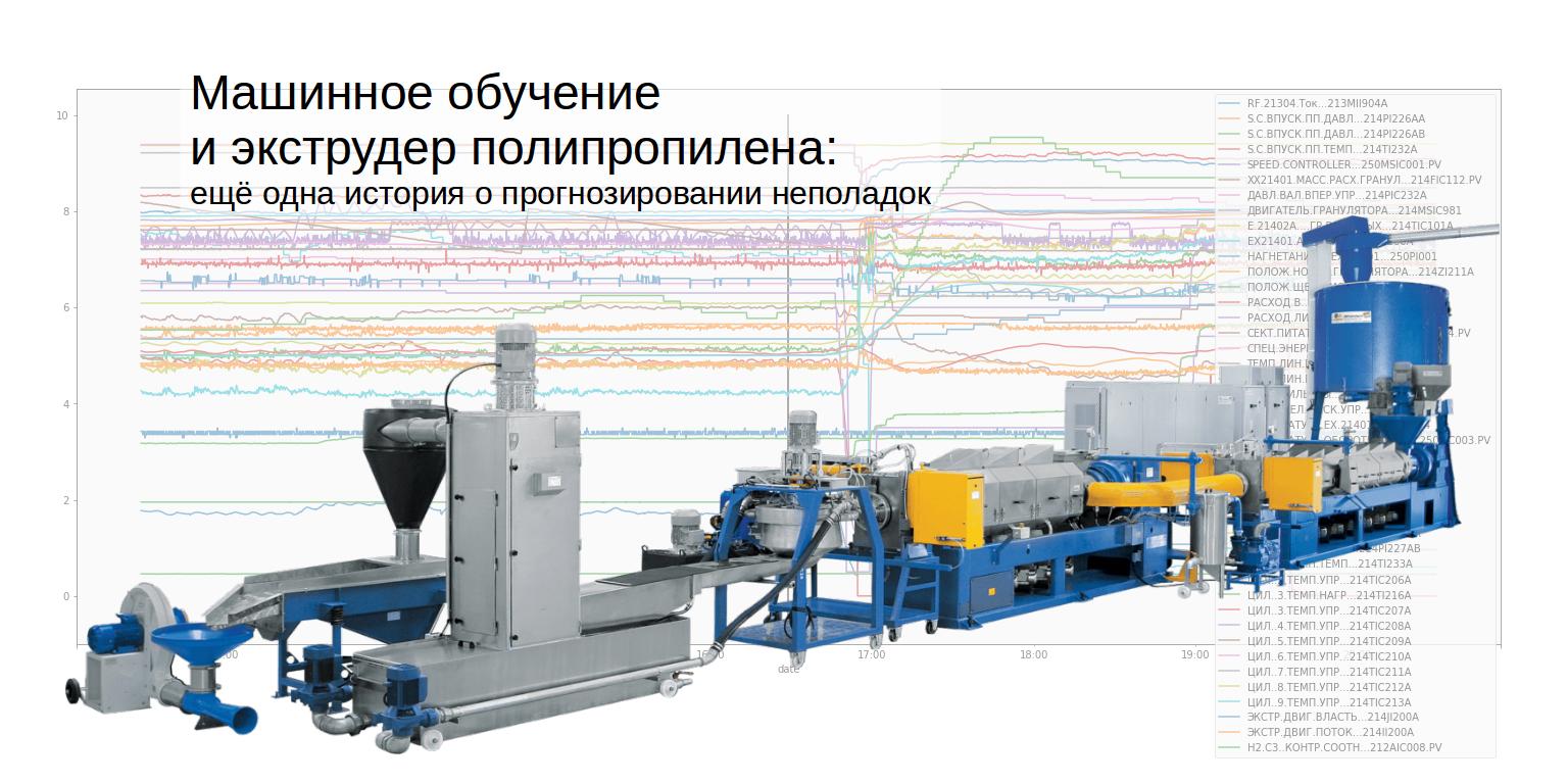 Машинное обучение и экструдер полипропилена: история 3 места на хакатоне Сибура - 1