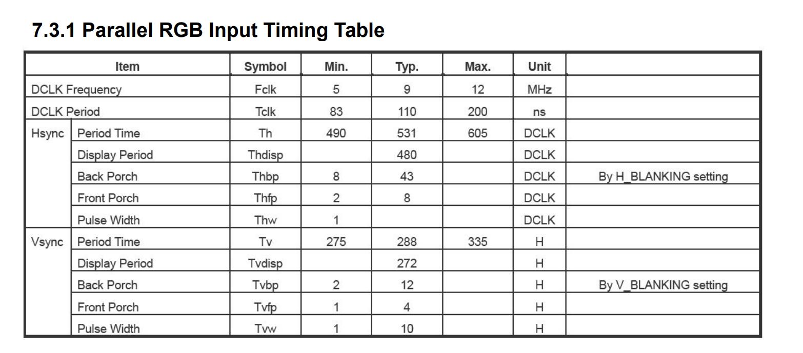 Запускаем дисплей на STM32 через LTDC… на регистрах - 6