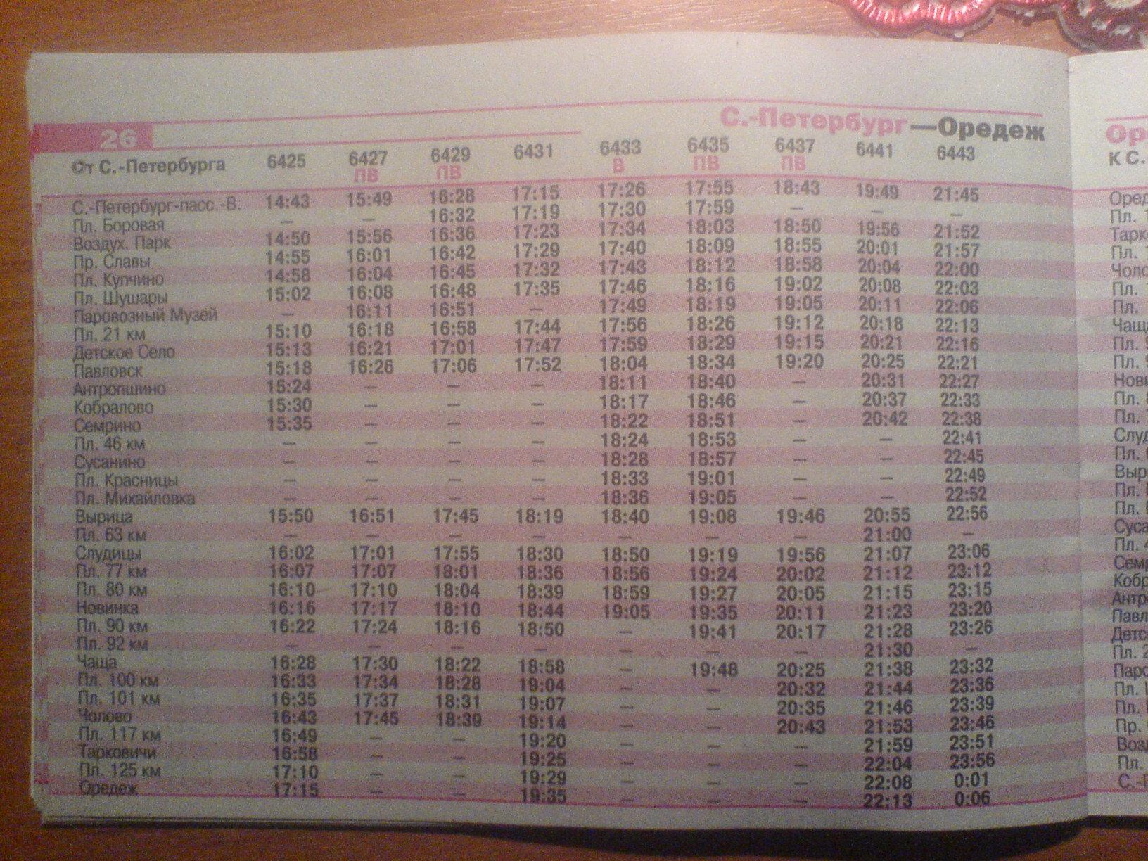 Чего стоит самое точное расписание электричек с 2003 года - 1