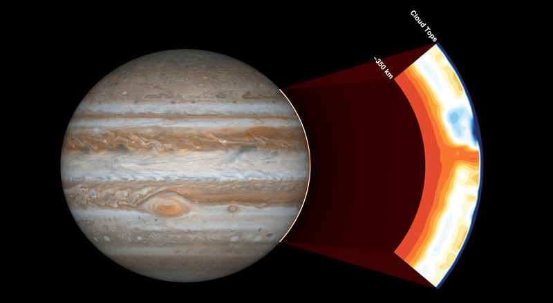 Что у бога под одеждой, или NASA Juno: что мы знаем о Юпитере