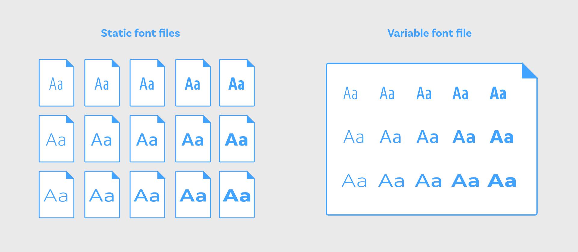 Вариативные веб шрифты - 3