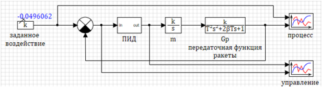 Простой регулятор на базе нечеткой логики. Создание и настройка - 13
