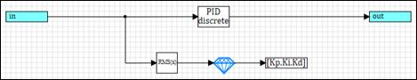 Простой регулятор на базе нечеткой логики. Создание и настройка - 14
