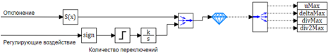 Простой регулятор на базе нечеткой логики. Создание и настройка - 38