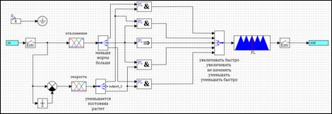 Простой регулятор на базе нечеткой логики. Создание и настройка - 41