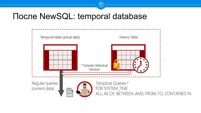 NewSQL: SQL никуда не уходит - 13