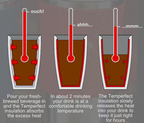 Тестирование самодельной термокружки на фазовом переходе - 2