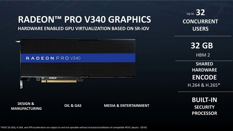 Первым адаптером на GPU Vega 20 станет Radeon PRO V340
