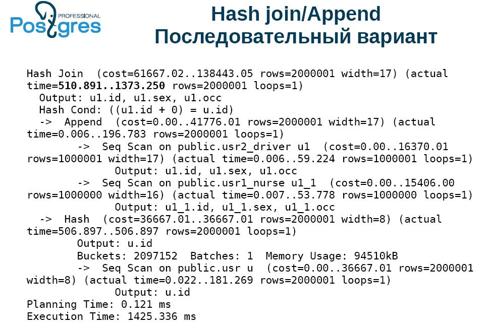 По следам meetup «Новые возможности PostgreSQL 11» - 6