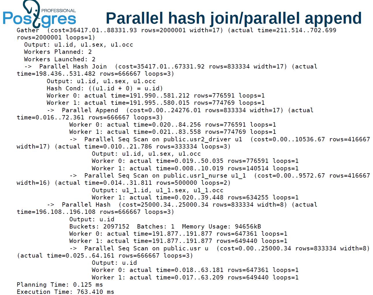 По следам meetup «Новые возможности PostgreSQL 11» - 7