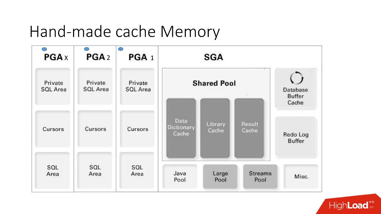 100500 способов кэширования в Oracle Database - 3