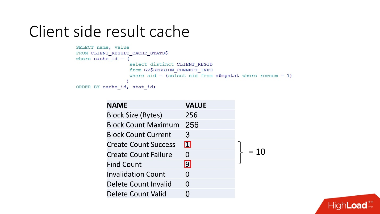 100500 способов кэширования в Oracle Database - 43