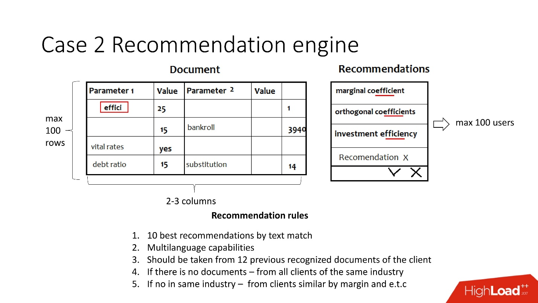 100500 способов кэширования в Oracle Database - 7