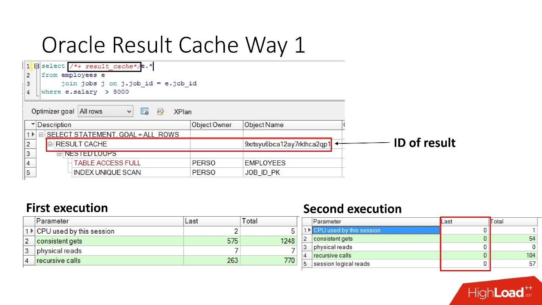 100500 способов кэширования в Oracle Database - 9