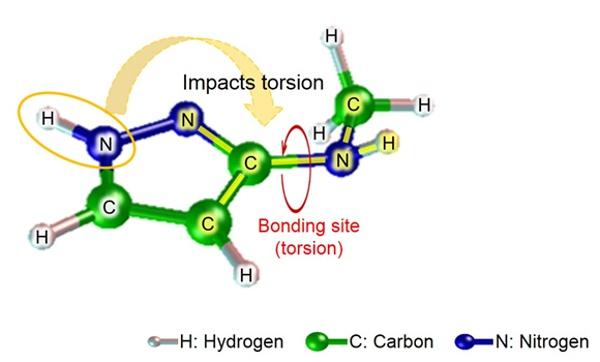 Fujitsu создала новую технологию молекулярного моделирования - 3