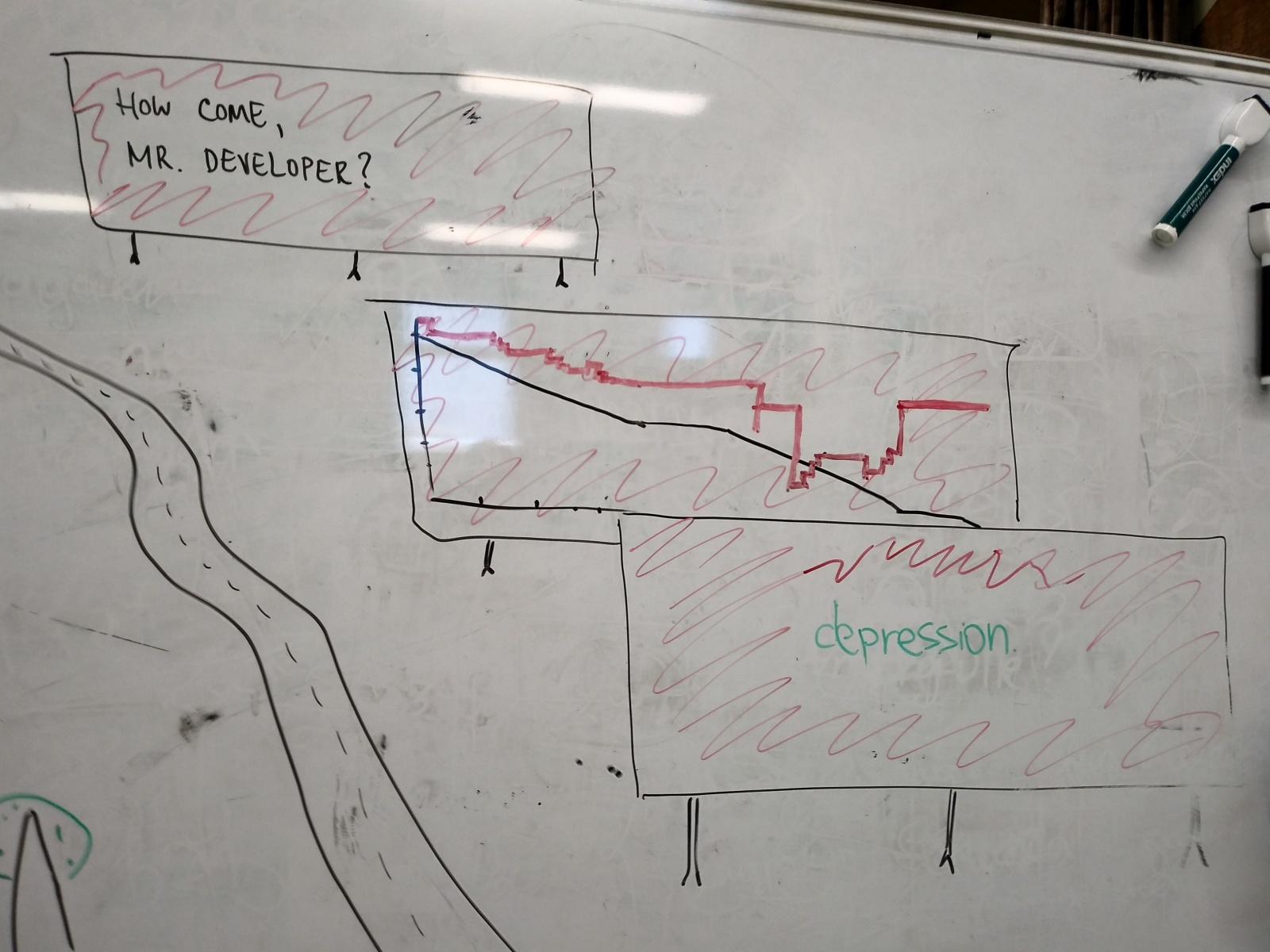 Митап JavaJam. Спор о джавистах, сплав на брёвнах, эксперименты и микросервисы - 1