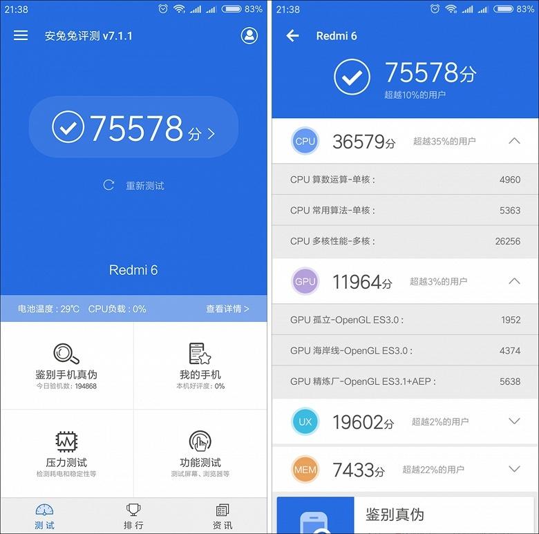 Тесты AnTuTu показывают, что не стоит пугаться платформы MediaTek в смартфоне Xiaomi Redmi 6