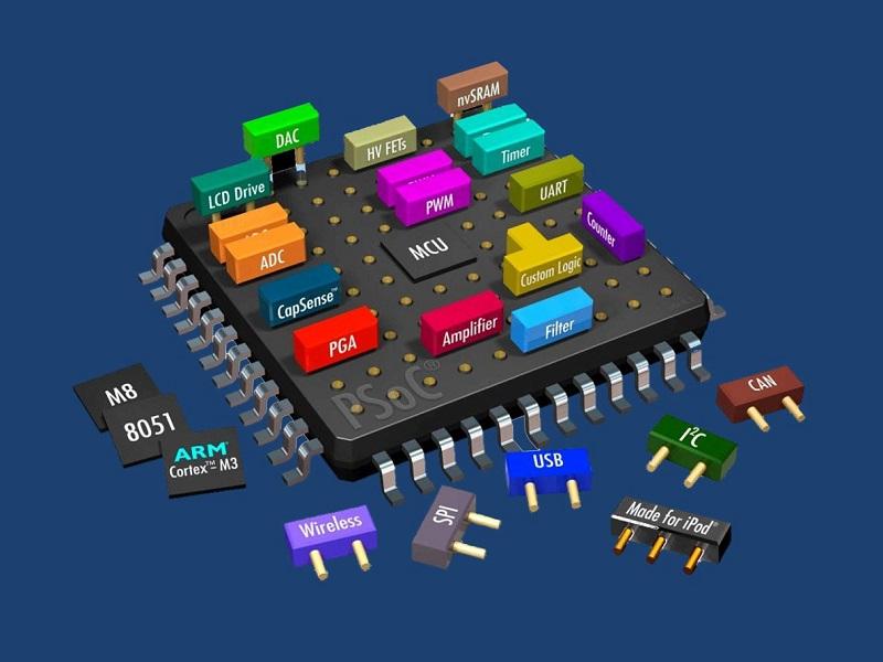 Заказные блоки в микросхемах (Silicon IP): как это работает - 1
