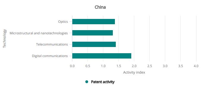 Больше не Abibas: технологическое чудо Китая - 9