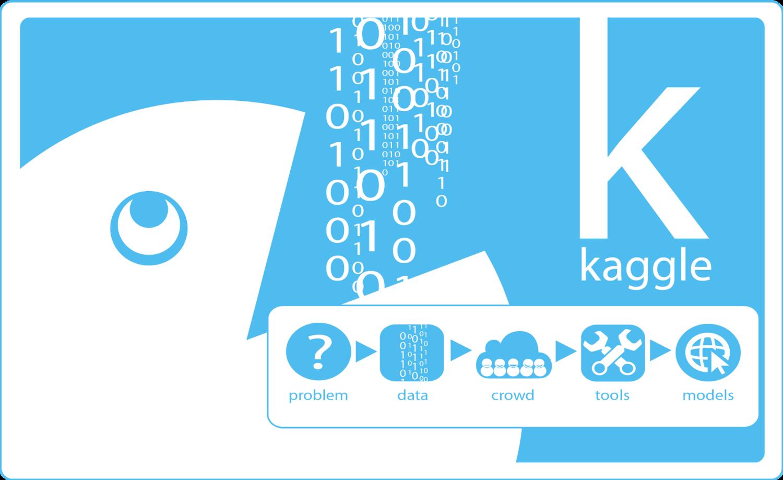 Соревнование Kaggle Home Credit Default Risk — анализ данных и простые предсказательные модели - 1