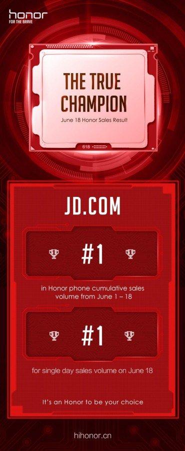 Honor стал лучшим брендом многомиллиардной распродажи JD.com