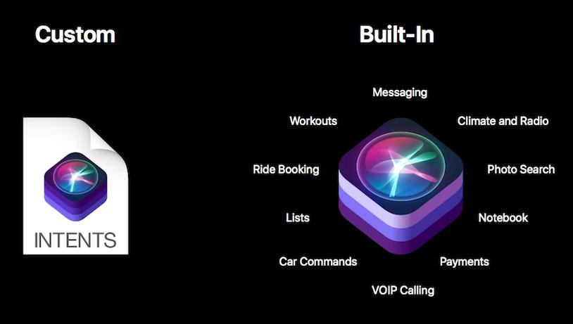Быстрые команды Siri - 6