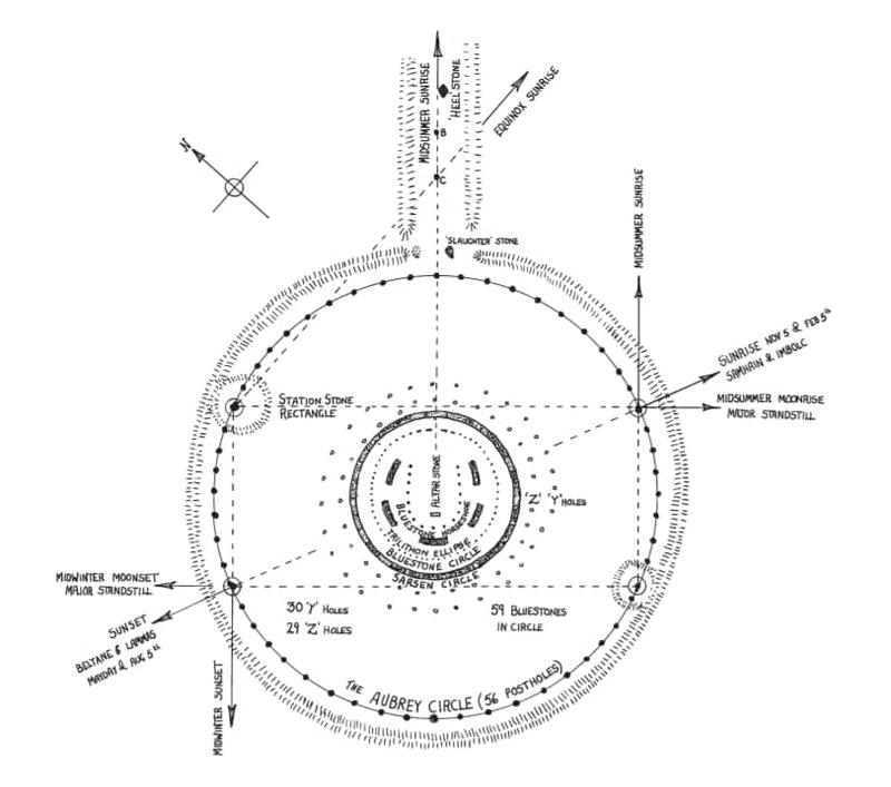 Строители Стоунхенджа использовали теорему Пифагора за 2 000 лет до его рождения