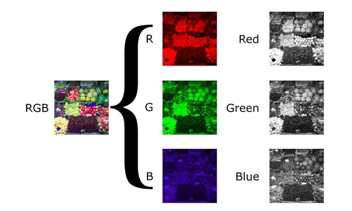 AI, практический курс. Предобработка и дополнение данных с изображениями - 4