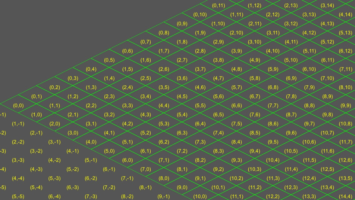 Изометрия, z-индексы в мобильных играх и их оптимизация - 2