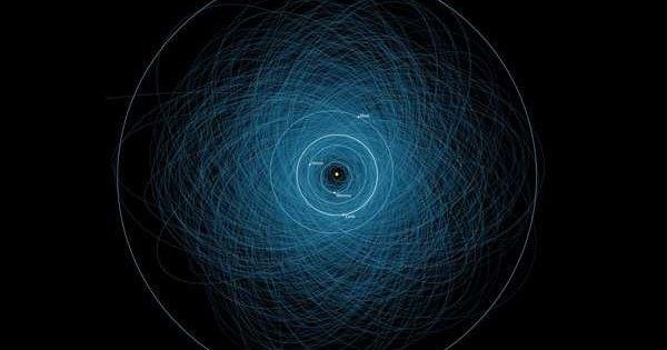 Объекты, сближающиеся с Землей: что это и чем грозит человечеству