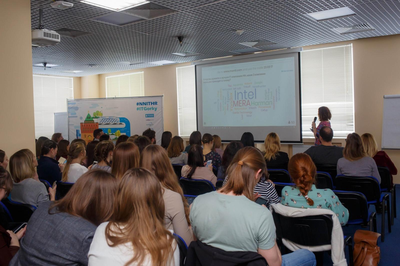 Рейтинг ИТ-работодателей Нижнего Новгорода: исследование предпочтений студентов технических специальностей - 1