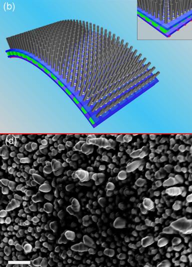 Создан стелс-материал, скрывающий объекты от тепловизоров