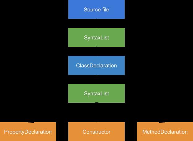 Как работает JS: классы и наследование, транспиляция в Babel