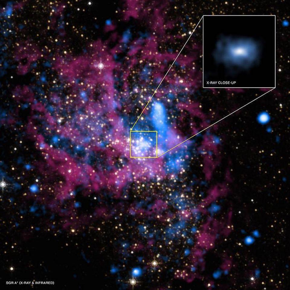 Млечный Путь прячет десятки тысяч чёрных дыр - 2