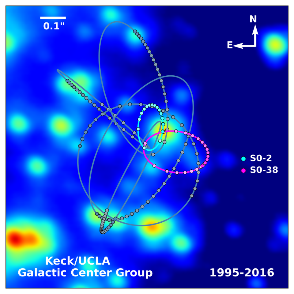 Млечный Путь прячет десятки тысяч чёрных дыр - 4