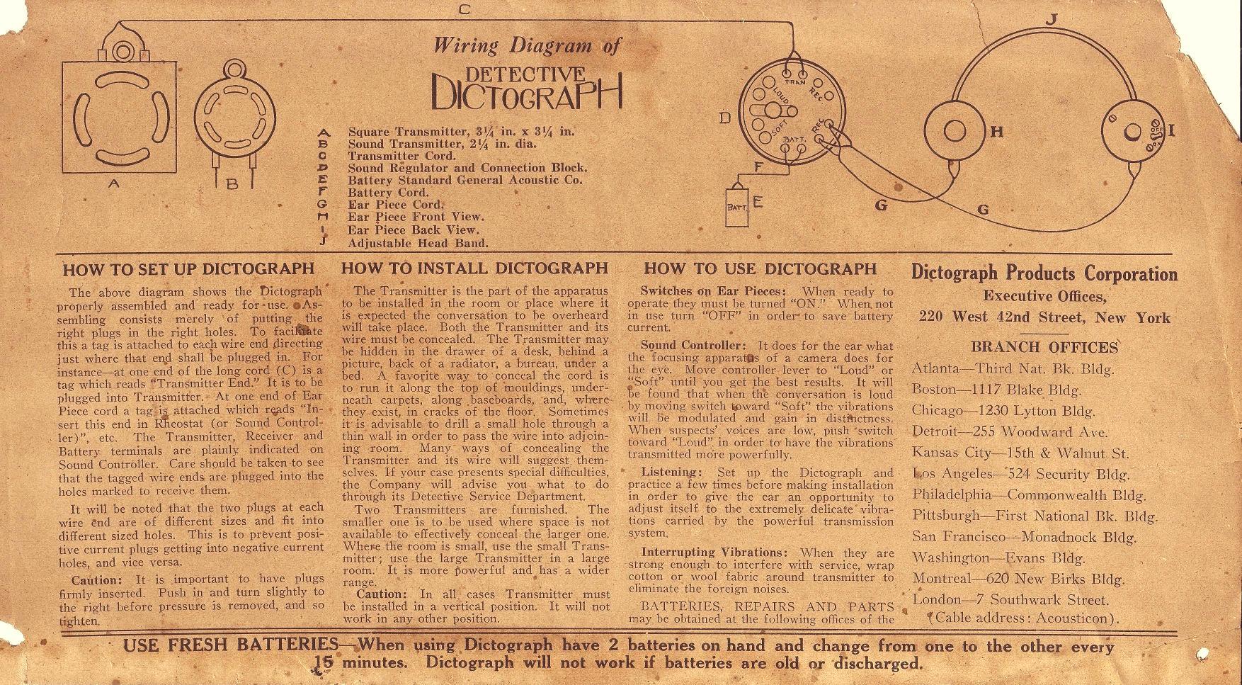 Аудиогаджет специального назначения: Dictograph — от цеха и оперы до первой прослушки, технический шедевр 1907-го года - 15