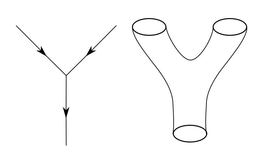 Почему физики считают, что теория струн может оказаться «теорией всего» - 2