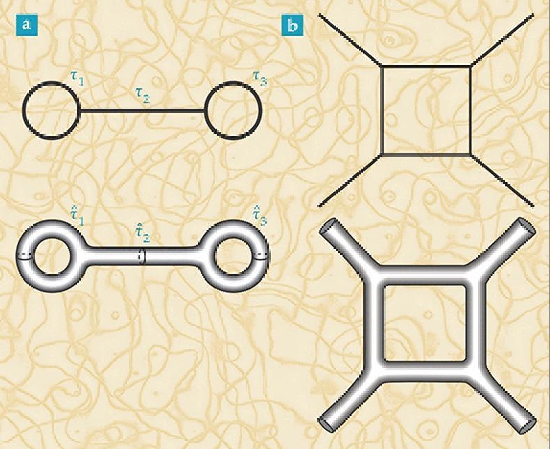 Почему физики считают, что теория струн может оказаться «теорией всего» - 7