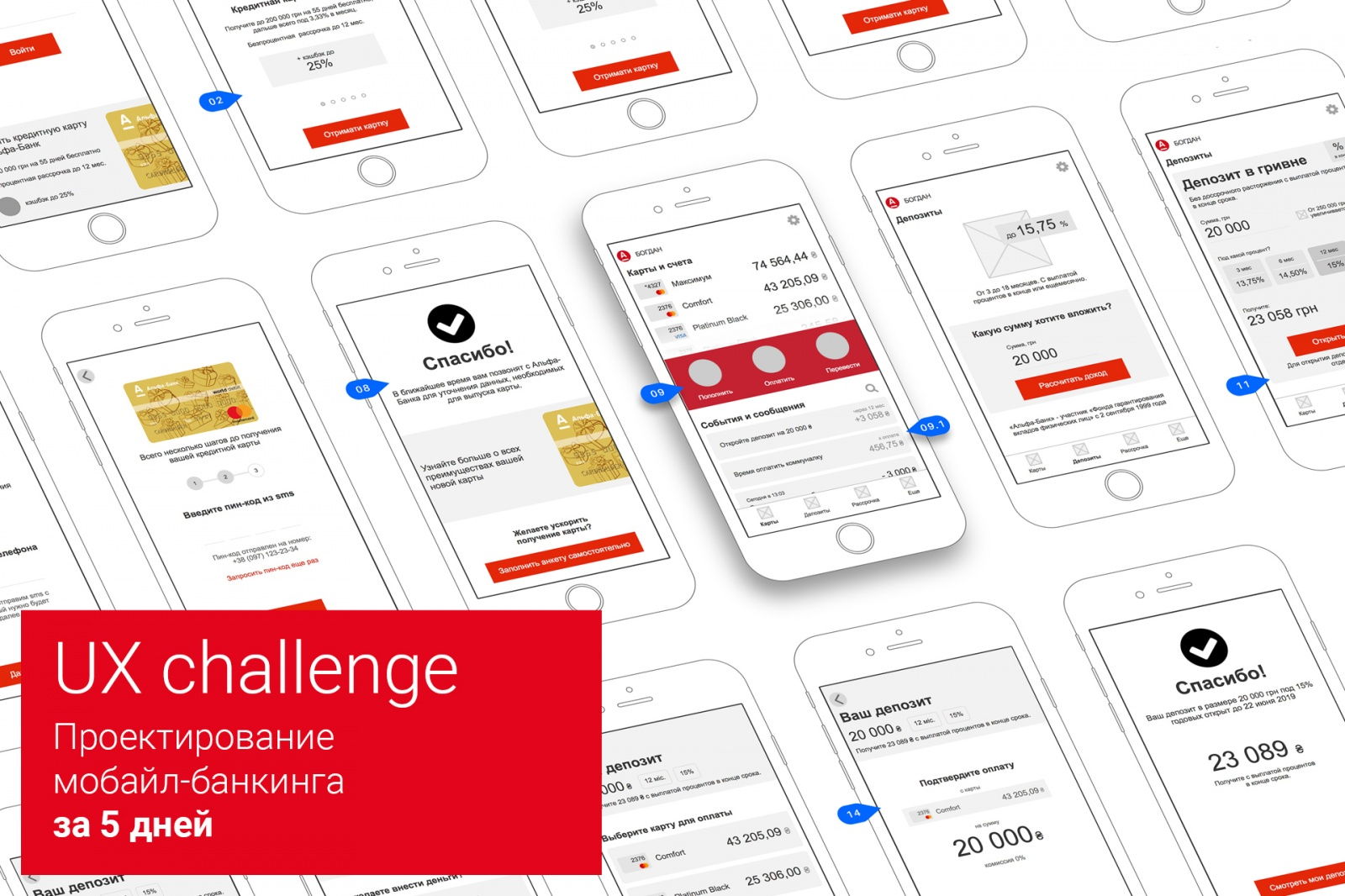 UX-challenge: проектирование приложения мобильного банка за 5 дней - 1
