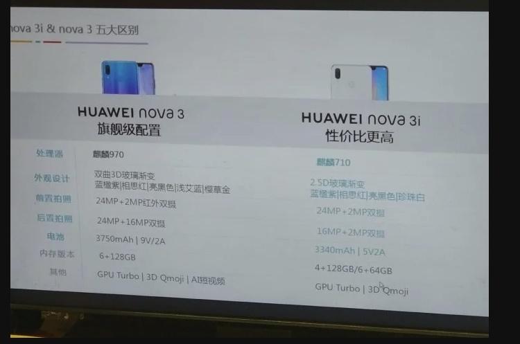 Huawei выпустит смартфон Nova 3i с новым процессором Kirin 710
