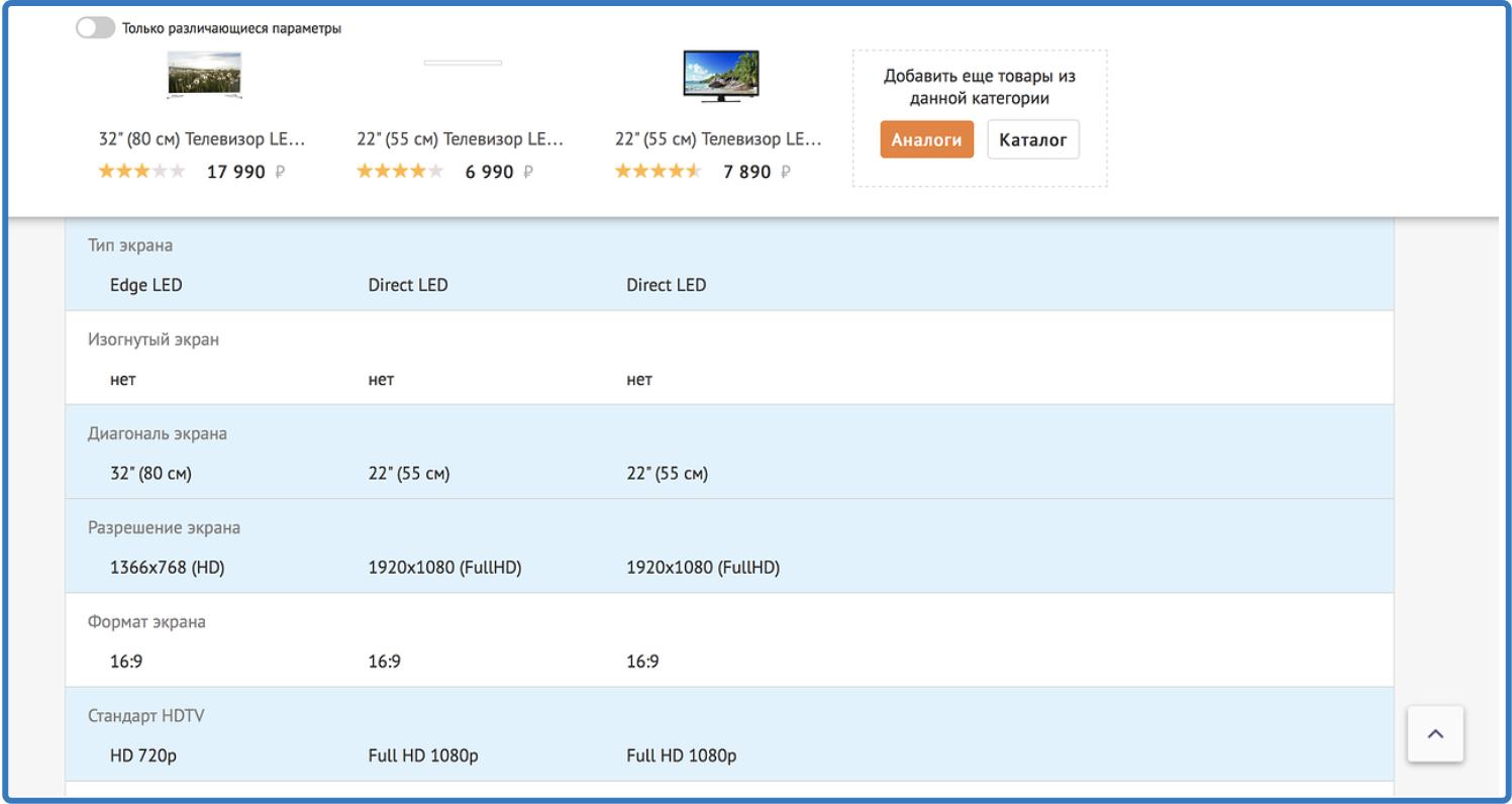Коммерческие факторы в SEO интернет-магазина и сайта услуг - 6