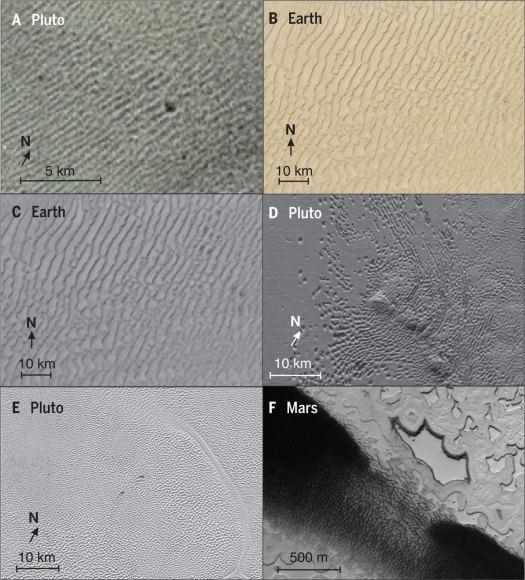 «Песчаные дюны» Плутона состоят не из песка – это гранулы замёрзшего метана - 4
