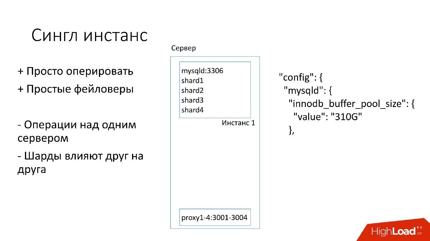 Развитие баз данных в Dropbox. Путь от одной глобальной базы MySQL к тысячам серверов - 17