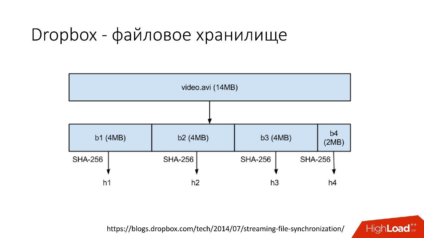 Развитие баз данных в Dropbox. Путь от одной глобальной базы MySQL к тысячам серверов - 3